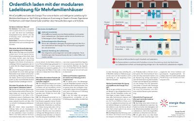 Ordentlich laden mit der modularen Ladelösung für Mehrfamilienhäuser